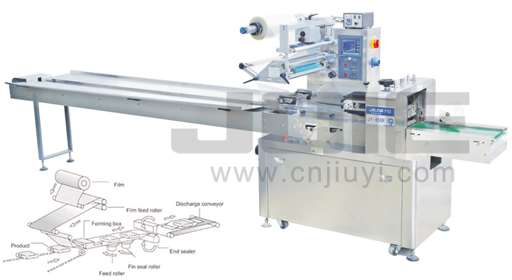 JY-450F Automatic flow wrapping machine